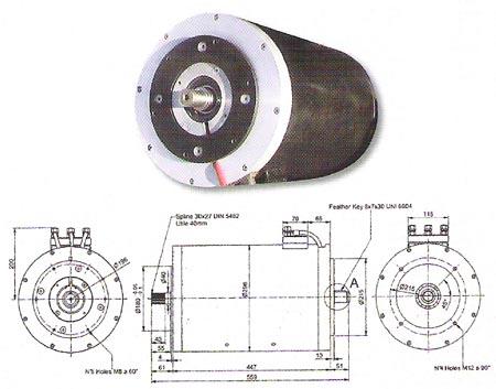 moteur electrique marine